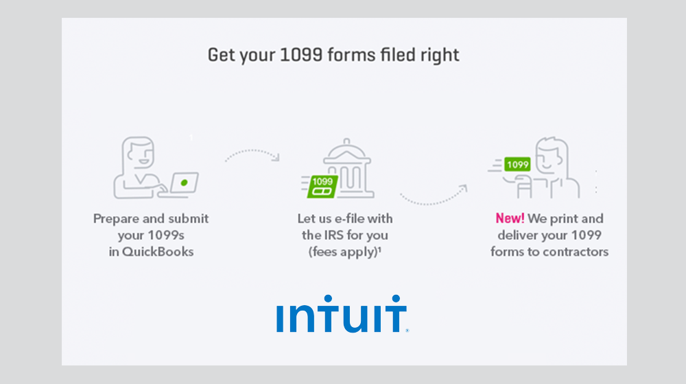 The Intuit Tool Helps Freelancers And Entrepreneurs Complete Forms